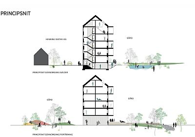 Himmerland Housing Association Department 3 I3280 moreover 441282463463168474 besides Green Building also 426364289694459141 likewise 315181673891763767. on silo homes
