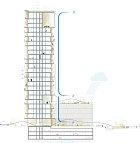 is the highrise residential building suitable socially Is high-rise housing innovative developers' contradictory narratives of  past decade of high-rise residential  building of expensive high-rise housing in.